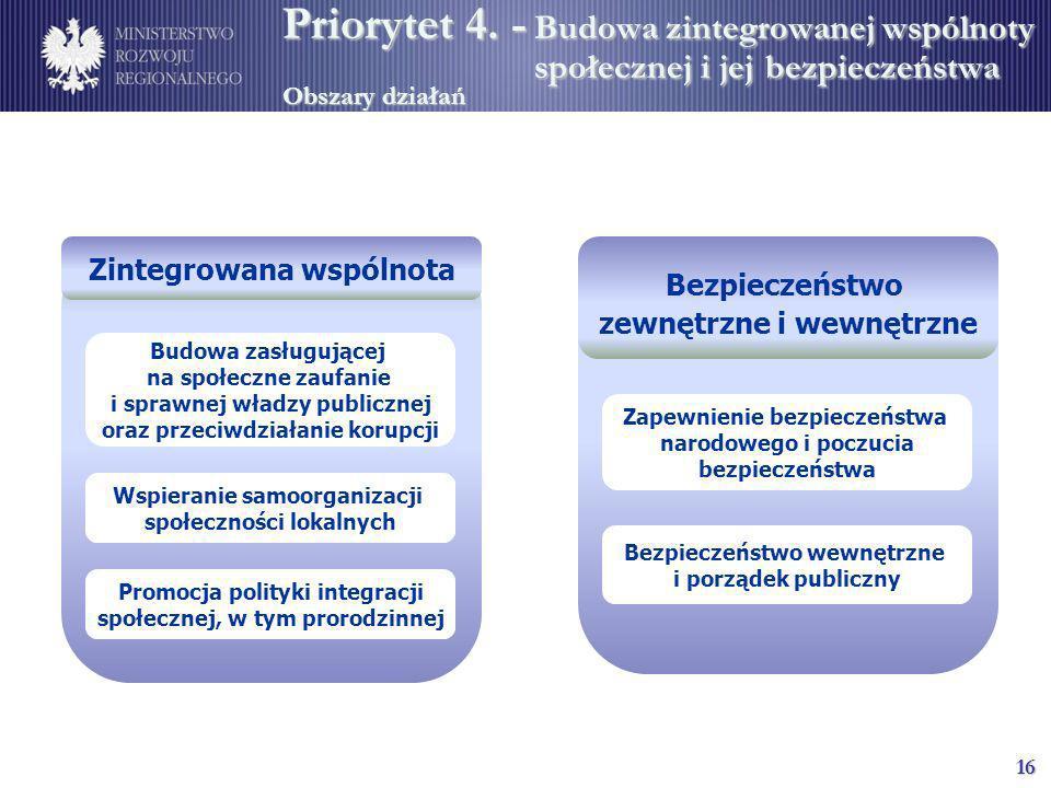 16 Bezpieczeństwo zewnętrzne i wewnętrzne Zintegrowana wspólnota Budowa zasługującej na społeczne zaufanie i sprawnej władzy publicznej oraz przeciwdz