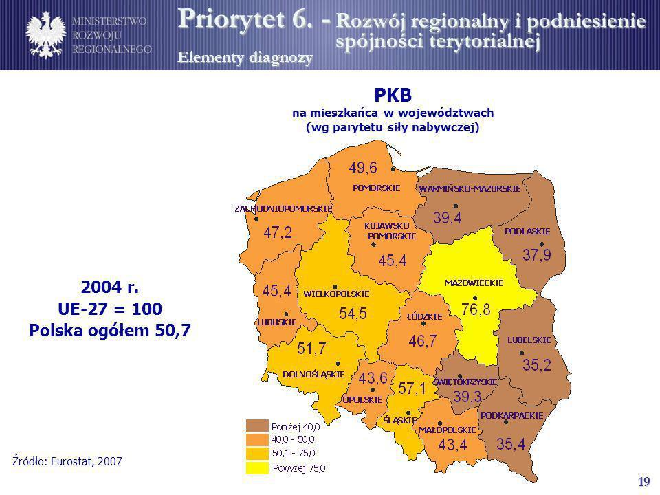 19 Priorytet 6. - Rozwój regionalny i podniesienie spójności terytorialnej Elementy diagnozy PKB na mieszkańca w województwach (wg parytetu siły nabyw