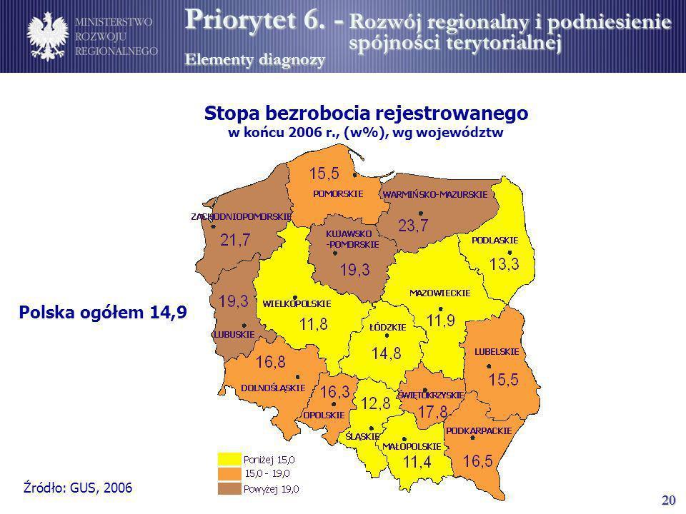 20 Stopa bezrobocia rejestrowanego w końcu 2006 r., (w%), wg województw Priorytet 6. - Rozwój regionalny i podniesienie spójności terytorialnej Elemen