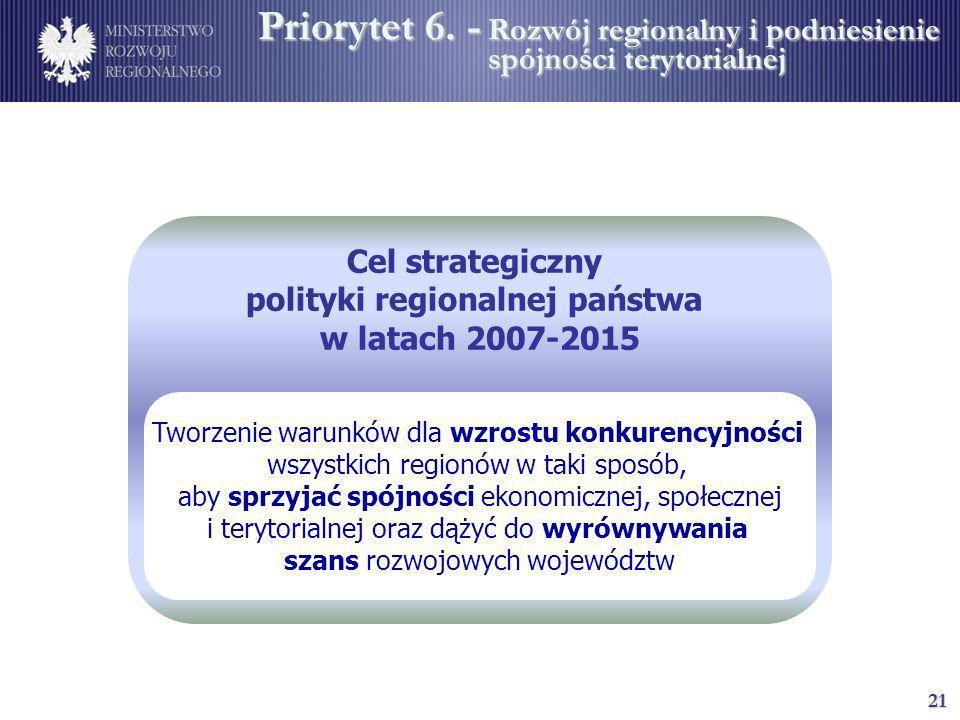 21 Cel strategiczny polityki regionalnej państwa w latach 2007-2015 Tworzenie warunków dla wzrostu konkurencyjności wszystkich regionów w taki sposób,