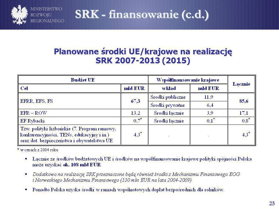 25 Planowane środki UE/krajowe na realizację SRK 2007-2013 (2015) SRK - finansowanie (c.d.)