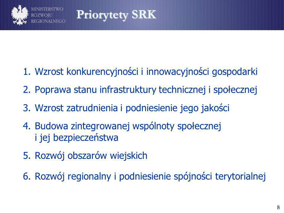 9 Spójność pomiędzy dokumentami programowymi Krajowy Program Reform 2005-2008 Krajowy Program Zabezpieczenie Społeczne i Integracja Społeczna Program Konwergencji Inne strategie (sektorowe, regionalne, prze- strzenne i inne) Narodowe Strategiczne Ramy Odniesienia (NSS) 16 RPO PO Infrastruktura i środowisko PO Kapitał ludzki PO Innowacyjna gospodarka PO Rozwój Polski Wschodniej PO Europejskiej Współpracy Terytorialnej PO Pomoc techniczna Strategia Rozwoju Kraju 2007 - 2015 Krajowy Plan Strategiczny dla Obszarów Wiejskich PO Rozwój Obszarów Wiejskich Strategia Rozwoju Rybołówstwa PO Zrównoważony Rozwój Sektora Rybołówstwa i Nadbrzeżnych Obszarów Rybackich