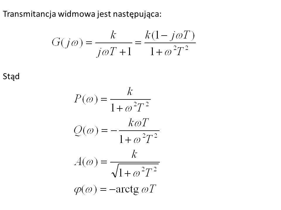 Człon opóźniający Równanie elementu opóźniającego ma postać: skąd na podstawie twierdzenia o przesunięciu rzeczywistym wynika transmitancja: Element opóźniający nie zniekształca sygnału wejściowego lecz jedynie przesuwa go w czasie.