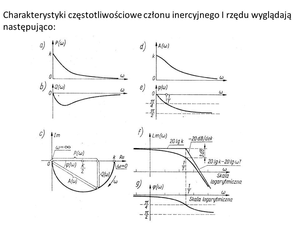 Przykładem układu inercyjnego I rzędu jest filtr dolnoprzepustowy RC, w którym sygnałem wejściowym i wyjściowym jest napięcie, lub silnik prądu stałego (lub indukcyjny 3-fazowy), w którym skokowe włączenie zasilania jest sygnałem wymuszającym a wyjściem jest prędkość kątowa wału silnika.
