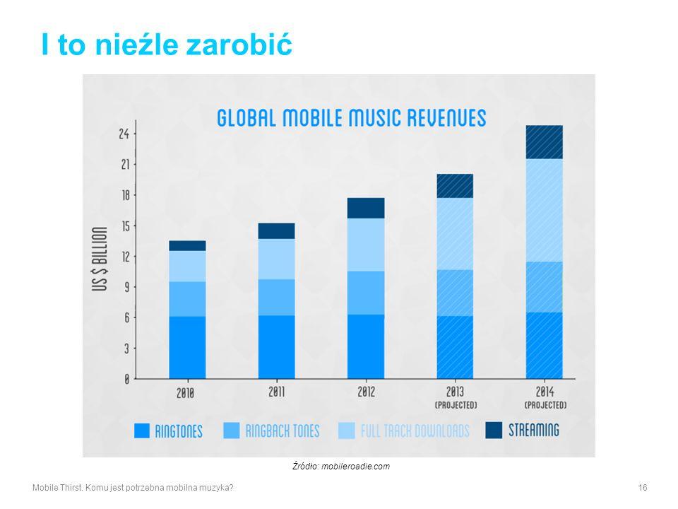 Mobile Thirst. Komu jest potrzebna mobilna muzyka?16 I to nieźle zarobić Źródło: mobileroadie.com