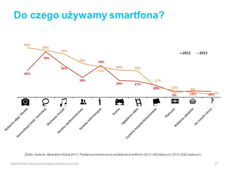 Mobile Thirst. Komu jest potrzebna mobilna muzyka?17 Do czego używamy smartfona? Źródło: badanie Generation Mobile 2013; Podstawa procentowania: posia