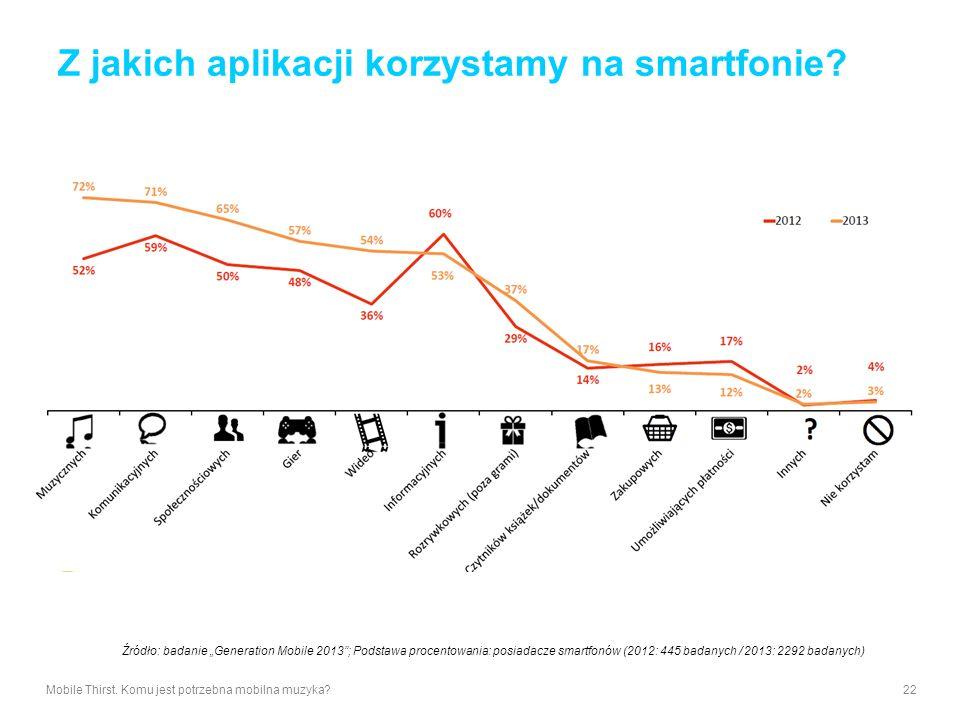 Mobile Thirst. Komu jest potrzebna mobilna muzyka?22 Z jakich aplikacji korzystamy na smartfonie? Źródło: badanie Generation Mobile 2013; Podstawa pro