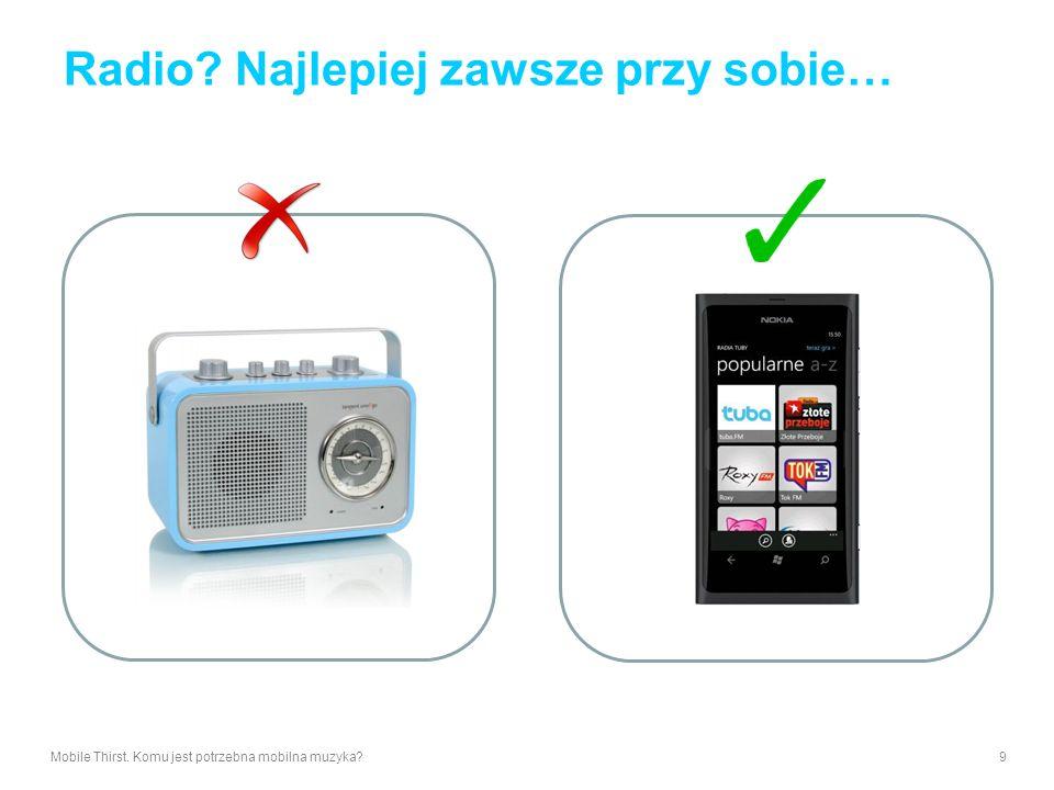 Radio? Najlepiej zawsze przy sobie… Mobile Thirst. Komu jest potrzebna mobilna muzyka?9