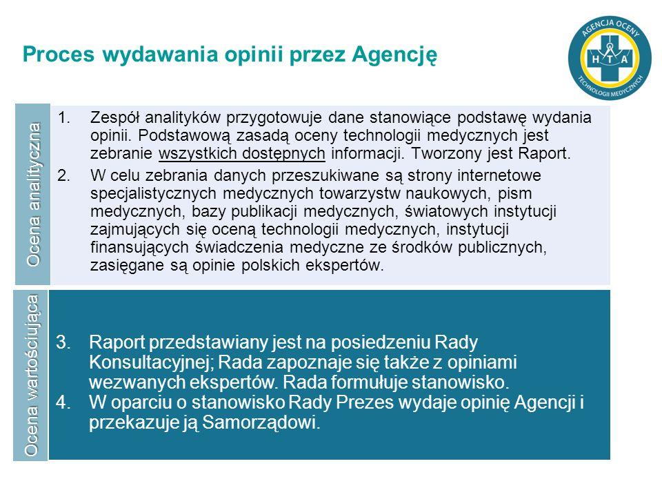 Proces wydawania opinii przez Agencję 1.Zespół analityków przygotowuje dane stanowiące podstawę wydania opinii. Podstawową zasadą oceny technologii me
