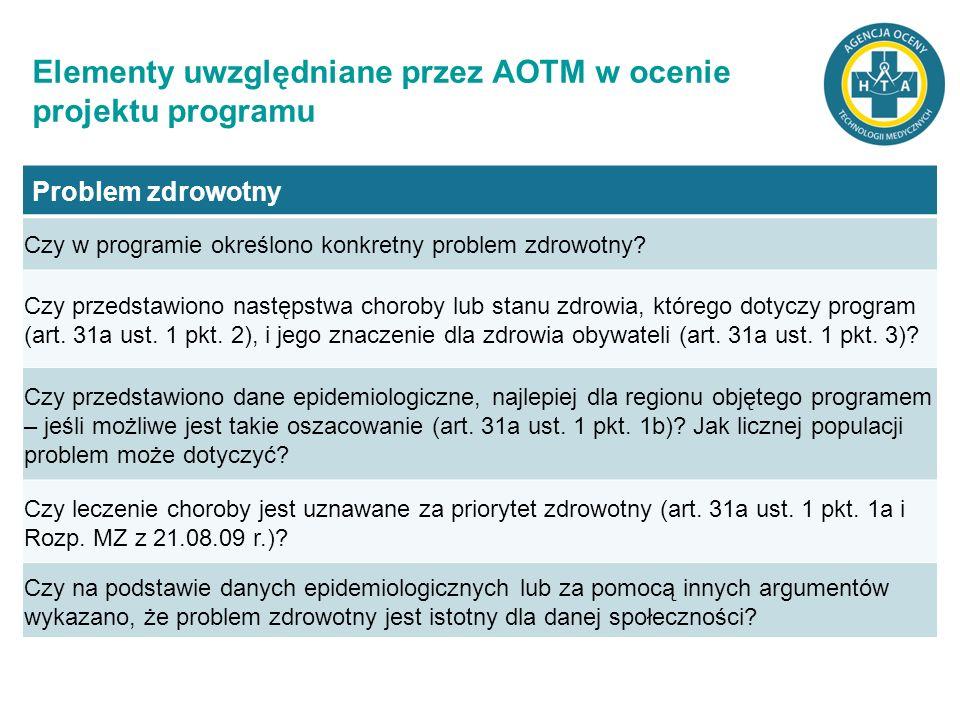 Elementy uwzględniane przez AOTM w ocenie projektu programu Problem zdrowotny Czy w programie określono konkretny problem zdrowotny? Czy przedstawiono