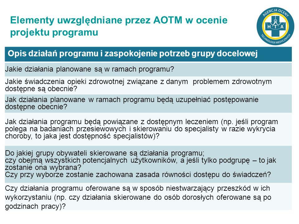 Elementy uwzględniane przez AOTM w ocenie projektu programu Opis działań programu i zaspokojenie potrzeb grupy docelowej Jakie działania planowane są