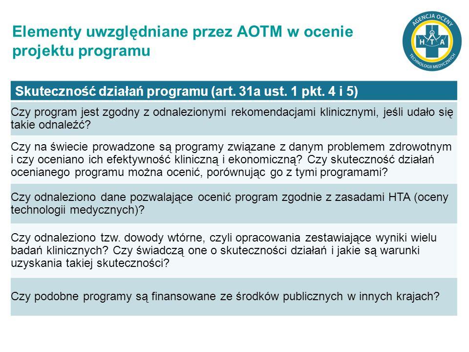 Elementy uwzględniane przez AOTM w ocenie projektu programu Skuteczność działań programu (art. 31a ust. 1 pkt. 4 i 5) Czy program jest zgodny z odnale