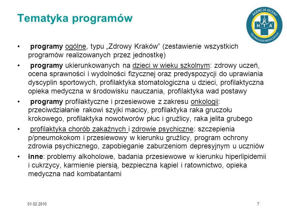 Tematyka programów programy ogólne, typu Zdrowy Kraków (zestawienie wszystkich programów realizowanych przez jednostkę) programy ukierunkowanych na dz