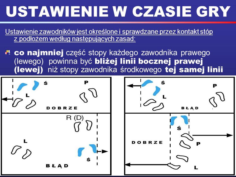 Ustawienie zawodników jest określone i sprawdzane przez kontakt stóp z podłożem według następujących zasad: co najmniej część stopy każdego zawodnika prawego (lewego) powinna być bliżej linii bocznej prawej (lewej) niż stopy zawodnika środkowego tej samej linii USTAWIENIE W CZASIE GRY