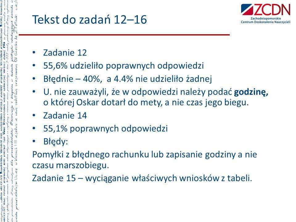 Tekst do zadań 12–16 Zadanie 12 55,6% udzieliło poprawnych odpowiedzi Błędnie – 40%, a 4.4% nie udzieliło żadnej U. nie zauważyli, że w odpowiedzi nal