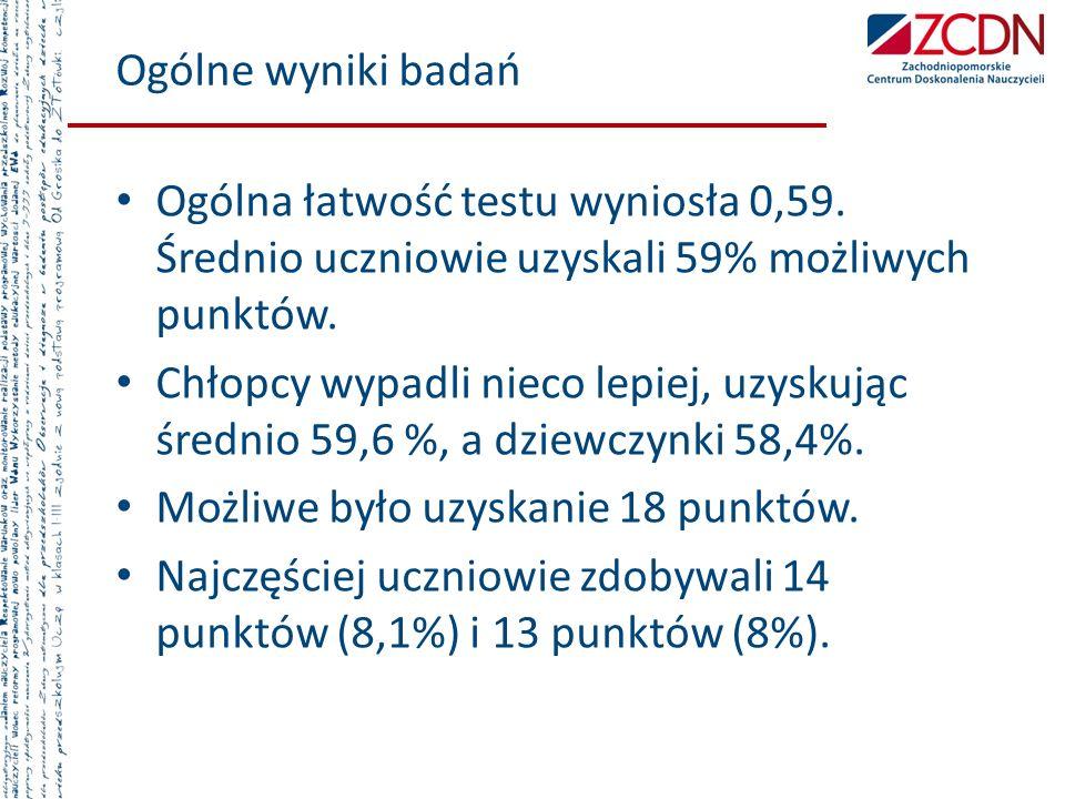 Wyniki badań z 2013 roku Umiejętności językowe 1.
