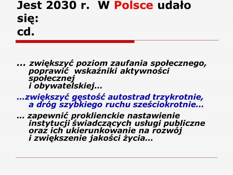 Jest 2030 r. W Polsce udało się: cd.