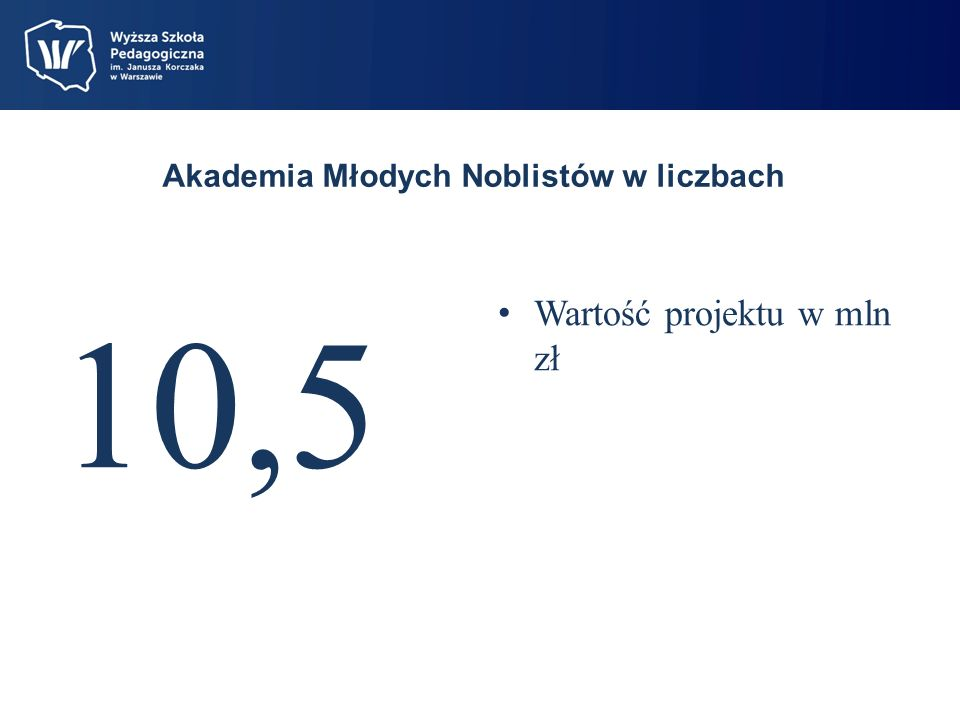 Akademia Młodych Noblistów w liczbach 10,5 Wartość projektu w mln zł