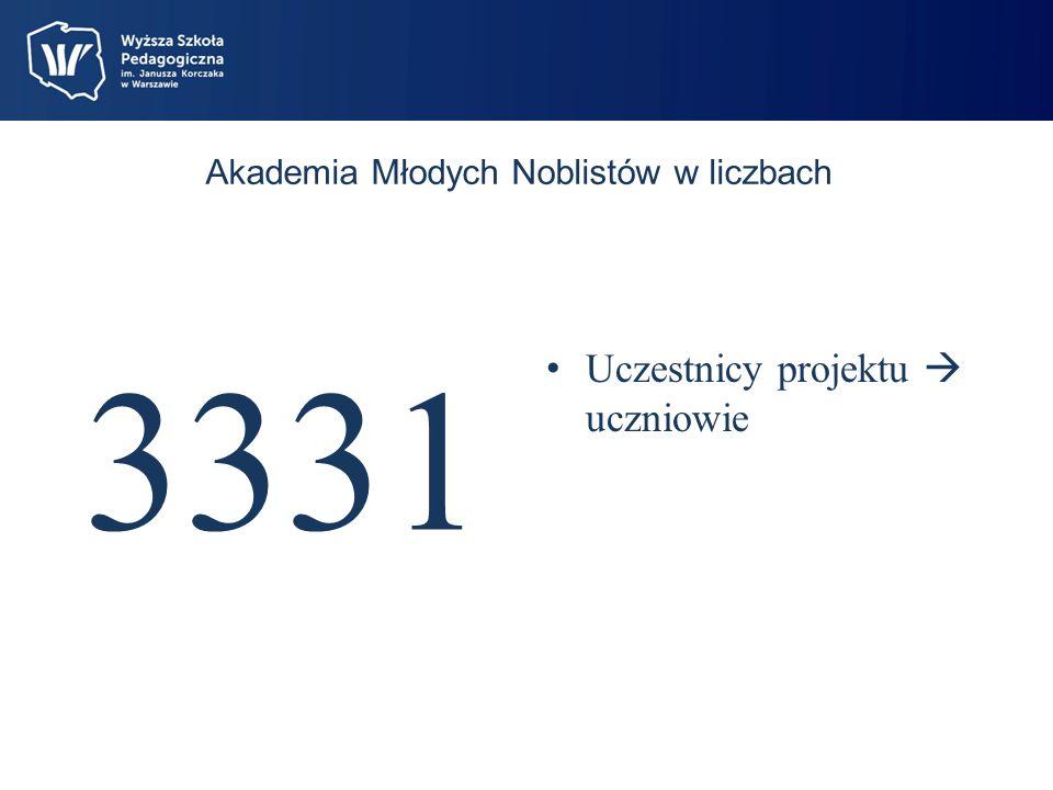Akademia Młodych Noblistów w liczbach 3331 Uczestnicy projektu uczniowie