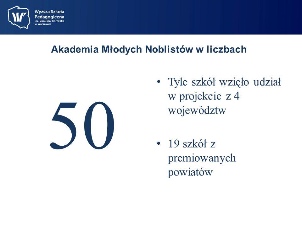 Akademia Młodych Noblistów w liczbach 50 Tyle szkół wzięło udział w projekcie z 4 województw 19 szkół z premiowanych powiatów