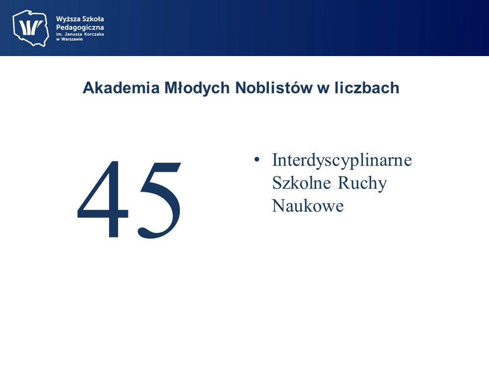 Akademia Młodych Noblistów w liczbach 45 Interdyscyplinarne Szkolne Ruchy Naukowe