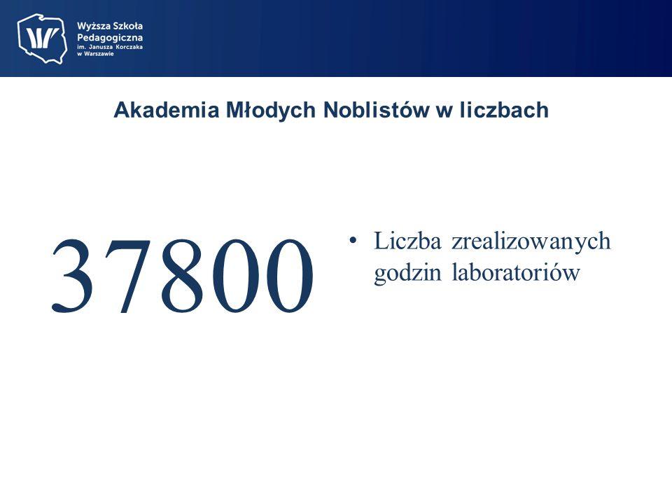 Akademia Młodych Noblistów w liczbach 37800 Liczba zrealizowanych godzin laboratoriów