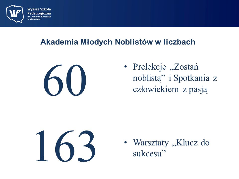 Akademia Młodych Noblistów w liczbach 60 163 Prelekcje Zostań noblistą i Spotkania z człowiekiem z pasją Warsztaty Klucz do sukcesu