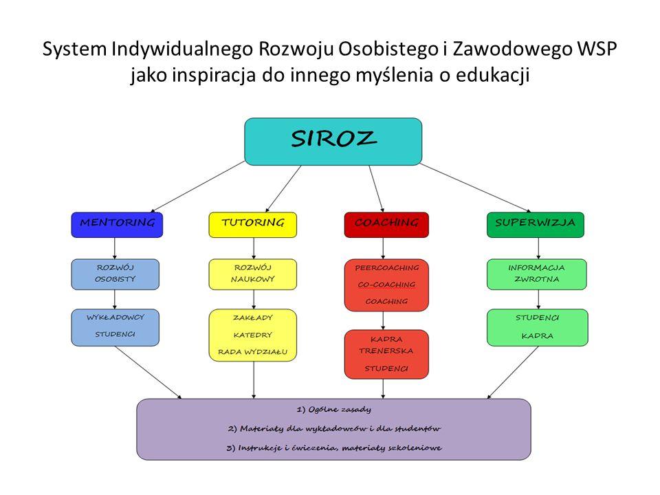 System Indywidualnego Rozwoju Osobistego i Zawodowego WSP jako inspiracja do innego myślenia o edukacji