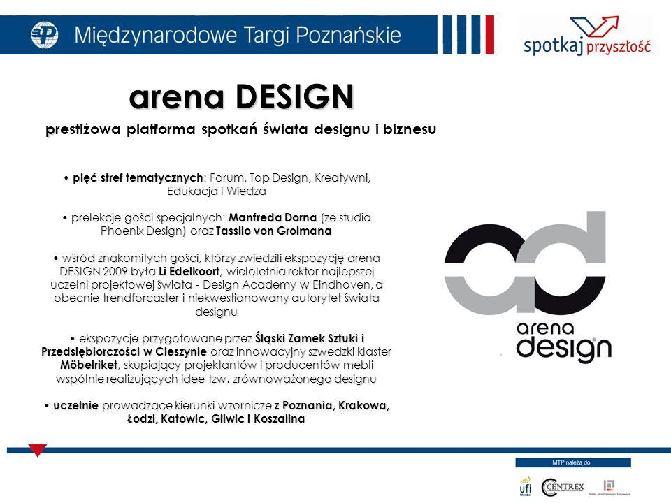 arena DESIGN p prestiżowa platforma spotkań świata designu i biznesu pięć stref tematycznych : Forum, Top Design, Kreatywni, Edukacja i Wiedza pięć stref tematycznych : Forum, Top Design, Kreatywni, Edukacja i Wiedza prelekcje gości specjalnych : Manfreda Dorna (ze studia Phoenix Design) oraz Tassilo von Grolmana prelekcje gości specjalnych : Manfreda Dorna (ze studia Phoenix Design) oraz Tassilo von Grolmana wśród znakomitych gości, którzy zwiedzili ekspozycję arena DESIGN 2009 była Li Edelkoort, wieloletnia rektor najlepszej uczelni projektowej świata - Design Academy w Eindhoven, a obecnie trendforcaster i niekwestionowany autorytet świata designu wśród znakomitych gości, którzy zwiedzili ekspozycję arena DESIGN 2009 była Li Edelkoort, wieloletnia rektor najlepszej uczelni projektowej świata - Design Academy w Eindhoven, a obecnie trendforcaster i niekwestionowany autorytet świata designu ekspozycje przygotowane przez Śląski Zamek Sztuki i Przedsiębiorczości w Cieszynie oraz innowacyjny szwedzki klaster Möbelriket, skupiający projektantów i producentów mebli wspólnie realizujących idee tzw.