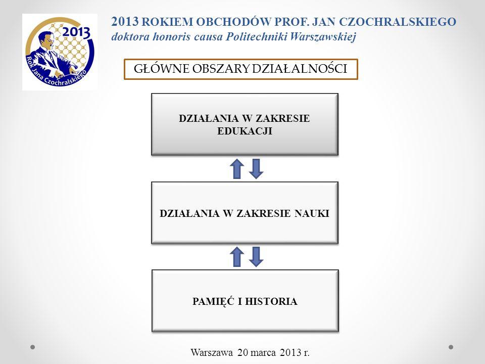 DZIAŁANIA W ZAKRESIE EDUKACJI DZIAŁANIA W ZAKRESIE NAUKI PAMIĘĆ I HISTORIA 2013 ROKIEM OBCHODÓW PROF. JAN CZOCHRALSKIEGO doktora honoris causa Politec