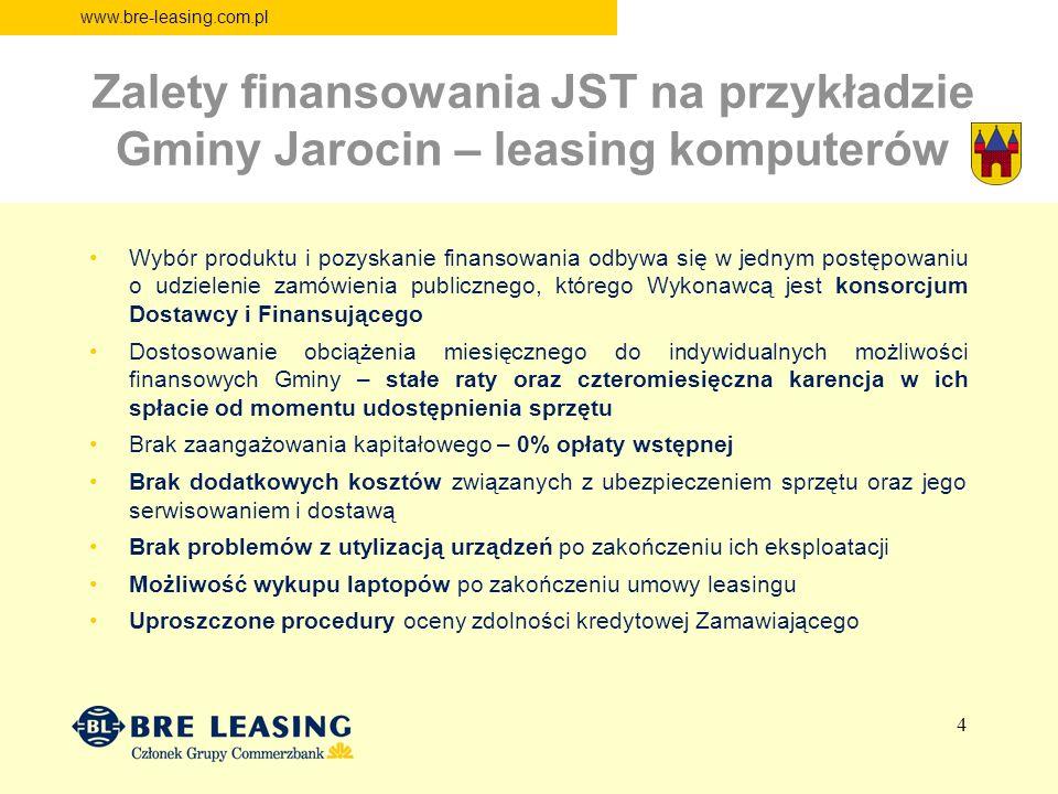 www.bre-leasing.com.pl Zalety finansowania JST na przykładzie Gminy Jarocin – leasing komputerów Wybór produktu i pozyskanie finansowania odbywa się w