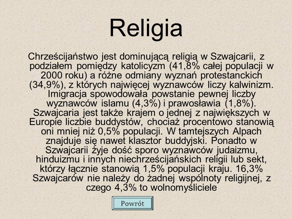 Religia Chrześcijaństwo jest dominującą religią w Szwajcarii, z podziałem pomiędzy katolicyzm (41,8% całej populacji w 2000 roku) a różne odmiany wyznań protestanckich (34,9%), z których najwięcej wyznawców liczy kalwinizm.