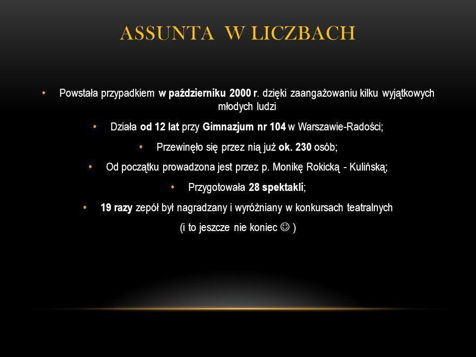 ASSUNTA W LICZBACH Powstała przypadkiem w październiku 2000 r.