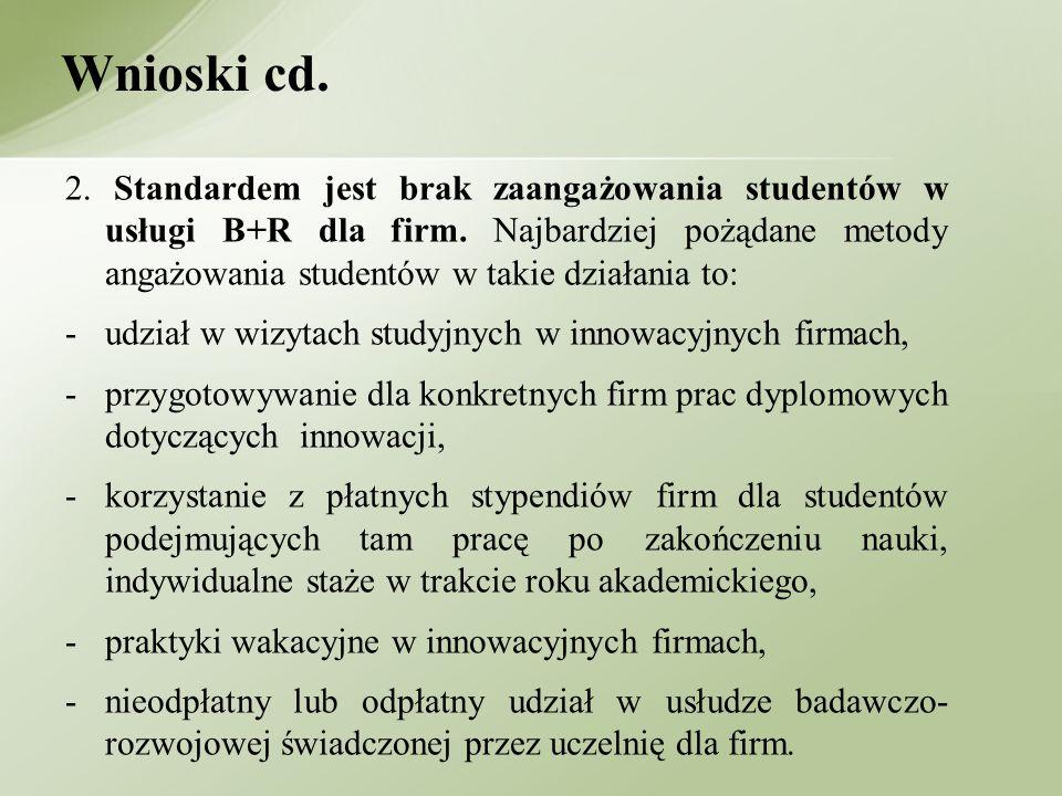 2. Standardem jest brak zaangażowania studentów w usługi B+R dla firm. Najbardziej pożądane metody angażowania studentów w takie działania to: -udział