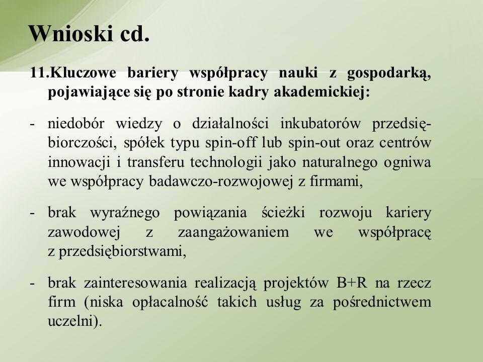 11.Kluczowe bariery współpracy nauki z gospodarką, pojawiające się po stronie kadry akademickiej: -niedobór wiedzy o działalności inkubatorów przedsię