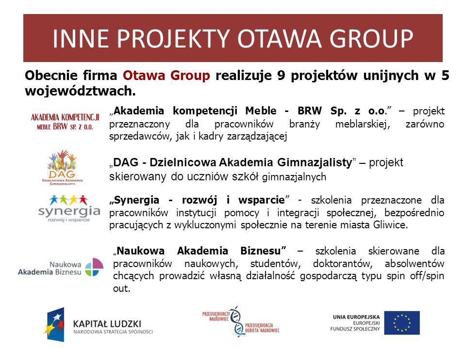 INNE PROJEKTY OTAWA GROUP Obecnie firma Otawa Group realizuje 9 projektów unijnych w 5 województwach. Akademia kompetencji Meble - BRW Sp. z o.o. – pr