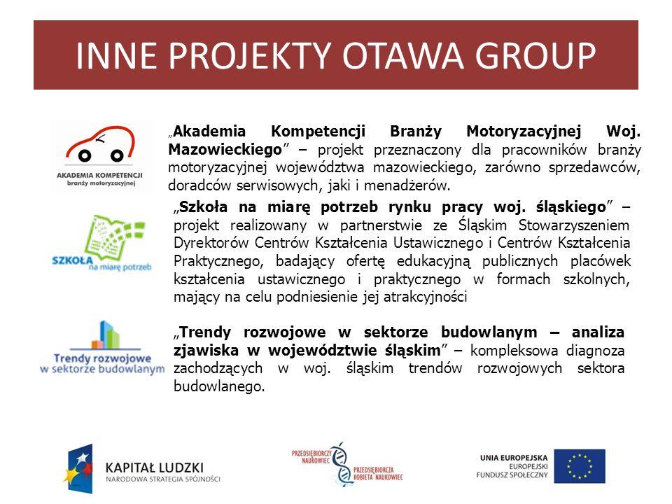 INNE PROJEKTY OTAWA GROUP Akademia Kompetencji Branży Motoryzacyjnej Woj. Mazowieckiego – projekt przeznaczony dla pracowników branży motoryzacyjnej w