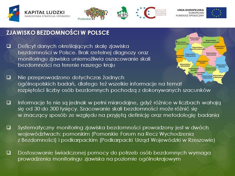 ZJAWISKO BEZDOMNOŚCI W POLSCE Deficyt danych określających skalę zjawiska bezdomności w Polsce. Brak rzetelnej diagnozy oraz monitoringu zjawiska unie