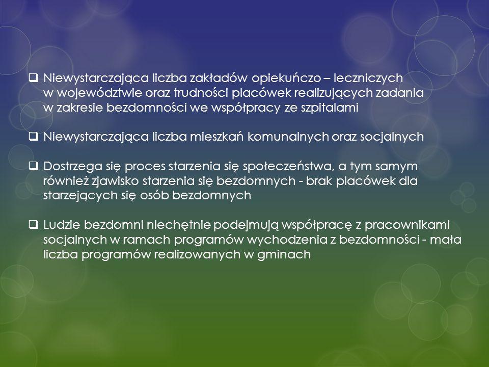 Niewystarczająca liczba zakładów opiekuńczo – leczniczych w województwie oraz trudności placówek realizujących zadania w zakresie bezdomności we współ