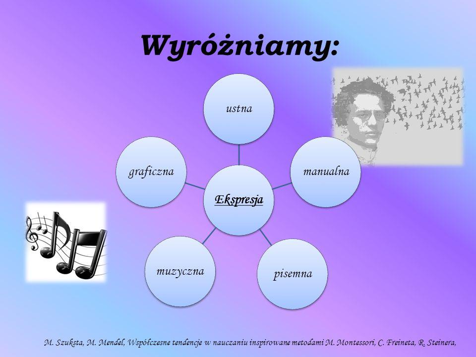 Wyróżniamy: Ekspresja ustnamanualnapisemnamuzycznagraficzna M. Szuksta, M. Mendel, Współczesne tendencje w nauczaniu inspirowane metodami M. Montessor