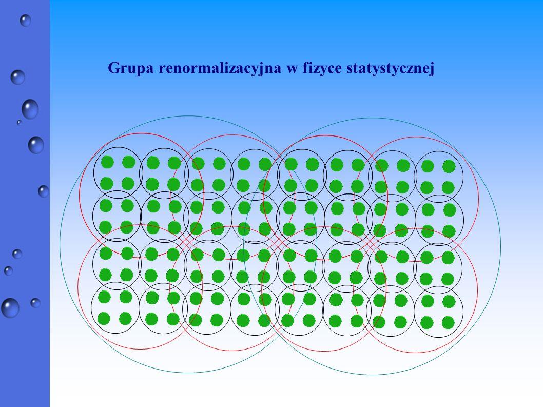 Grupa renormalizacyjna w fizyce statystycznej