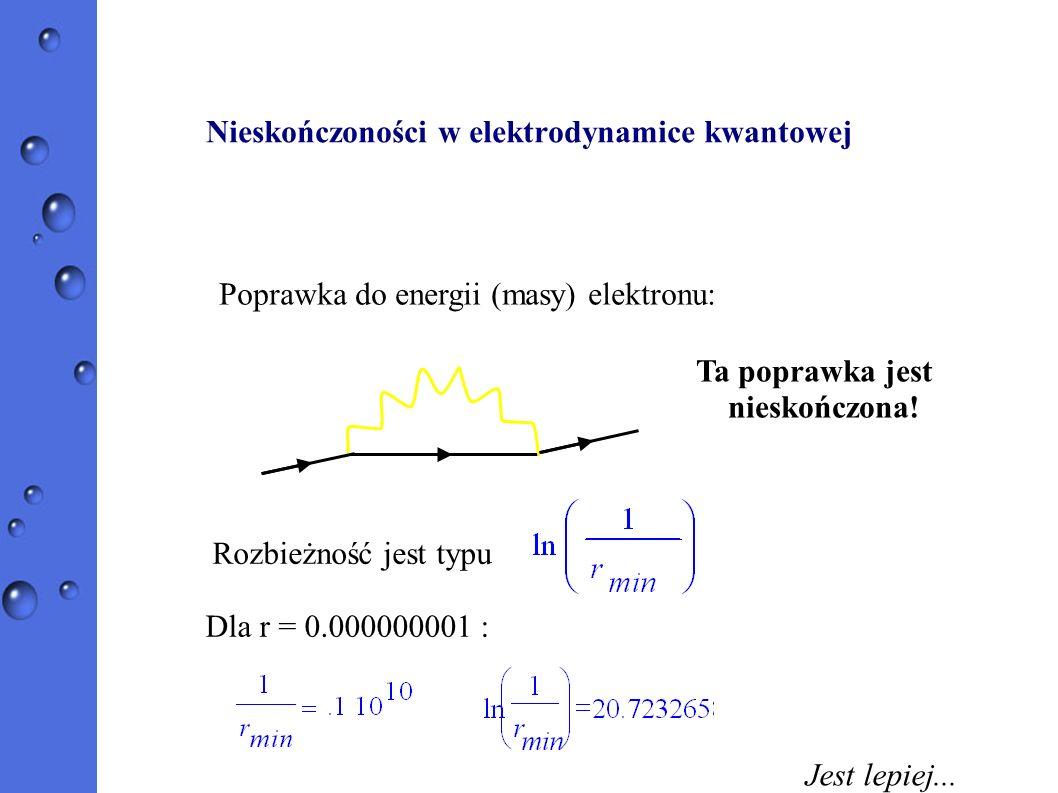 Nieskończoności w elektrodynamice kwantowej Poprawka do energii (masy) elektronu: Ta poprawka jest nieskończona! Rozbieżność jest typu Dla r = 0.00000