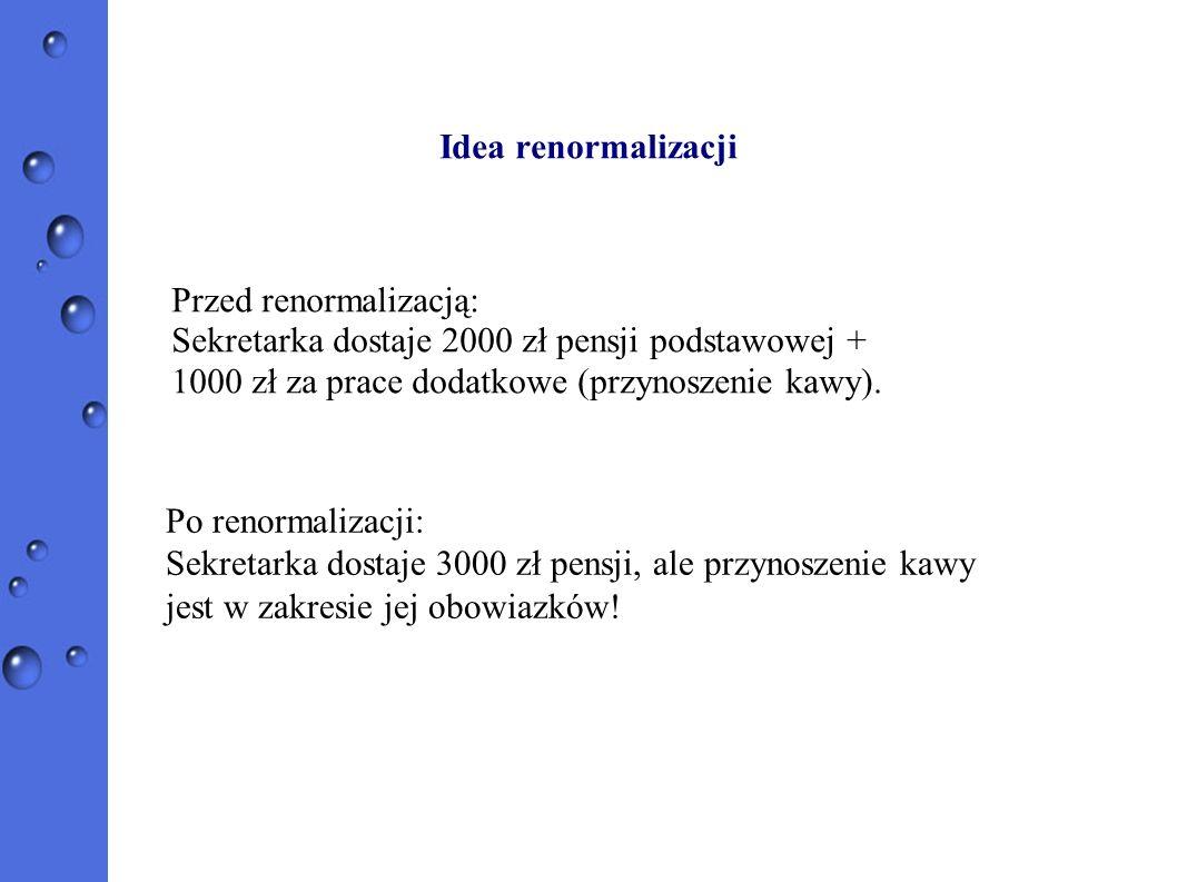 Idea renormalizacji Przed renormalizacją: Sekretarka dostaje 2000 zł pensji podstawowej + 1000 zł za prace dodatkowe (przynoszenie kawy). Po renormali