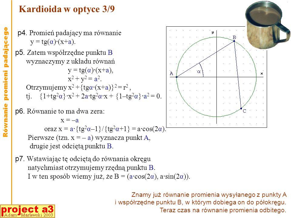 Kardioida w optyce 3/9 Równanie promieni padającego p4.