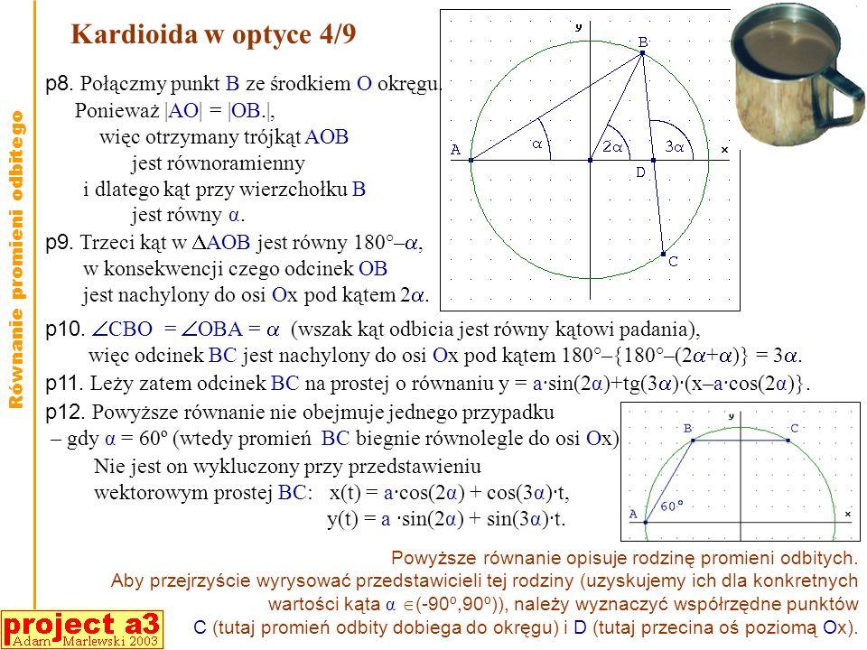 Kardioida w optyce 4/9 Równanie promieni odbitego Ponieważ |AO| = |OB.|, więc otrzymany trójkąt AOB jest równoramienny i dlatego kąt przy wierzchołku B jest równy α.
