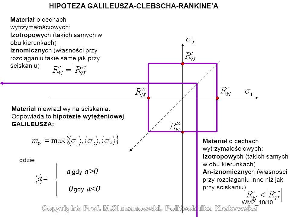 WM2_10/10 HIPOTEZA GALILEUSZA-CLEBSCHA-RANKINEA Materiał o cechach wytrzymałościowych: Izotropowych (takich samych w obu kierunkach) Iznomicznych (wła