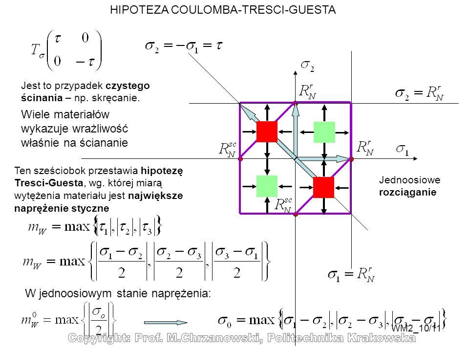 WM2_10/11 HIPOTEZA COULOMBA-TRESCI-GUESTA Jest to przypadek czystego ścinania – np. skręcanie. Jednoosiowe rozciąganie Wiele materiałów wykazuje wrażl