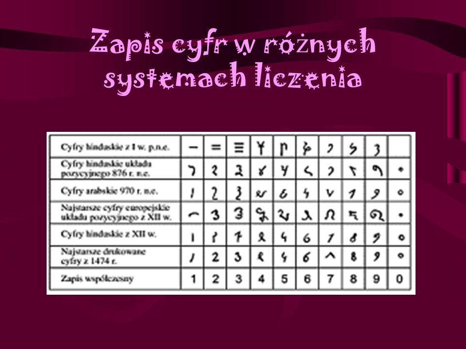 Troch ę historii... system babilo ń ski Cyfry systemu babilońskiego zbudowane ze znaku jednostek i dziesiątek
