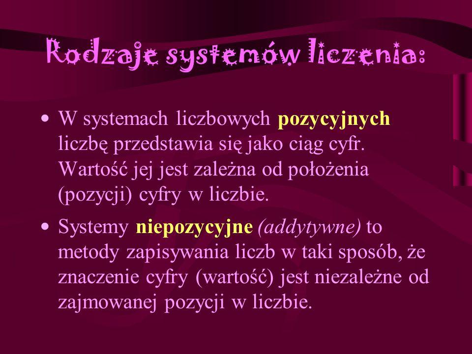 Rodzaje systemów liczenia: Pozycyjne Niepozycyjne (addytywne)