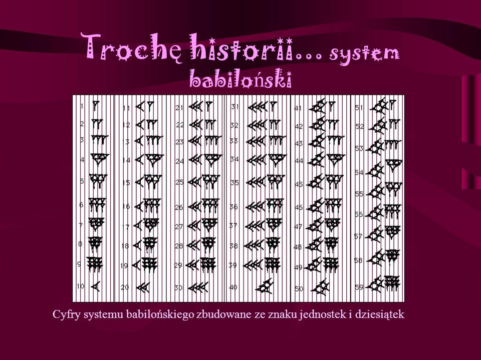 Troch ę historii... system babilo ń ski Babilońskie cyfry były zbudowane z tych dwóch znaków, zapisywanych końcem ostrej trzcinki na tabliczce glinian